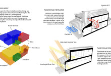 Eco-House-Diagrams